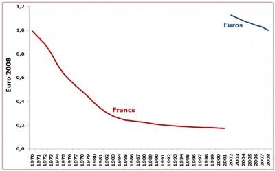 Euro Franc.jpg